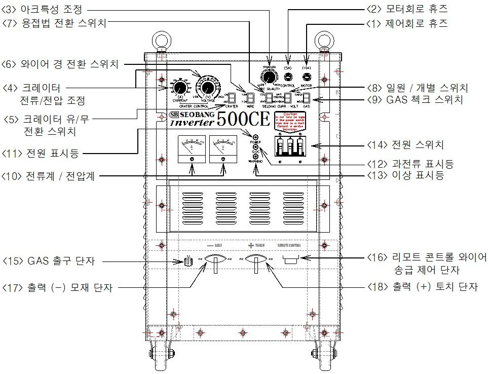 500CE3.jpg
