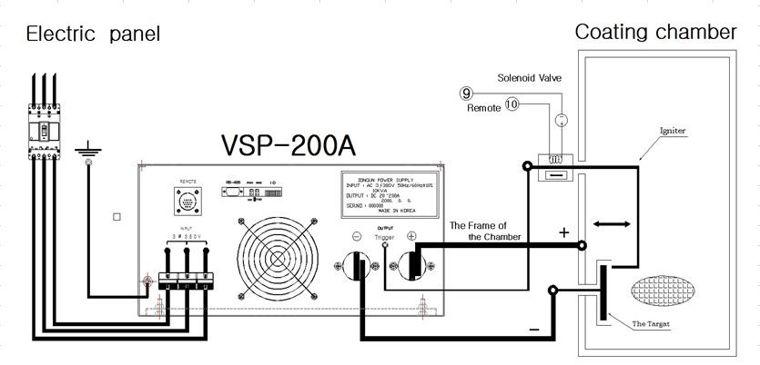 VSP200A2.jpg